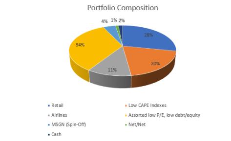 portfoliocomp