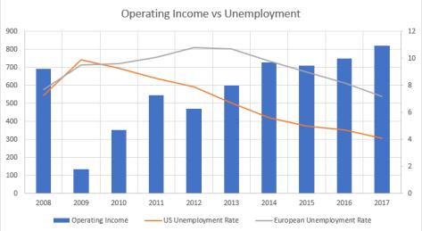 unemploymentincome