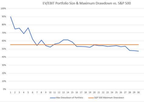 Quantitative Value Investing | Value Stock Geek