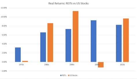 reitsusstocks